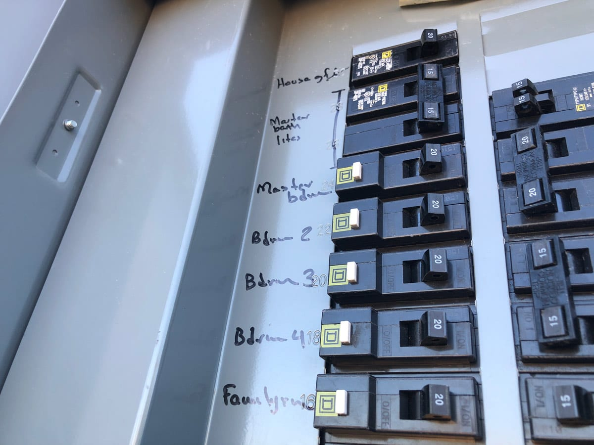 House Fusebox switchboard upgrades - House Fusebox - Switchboard Upgrades